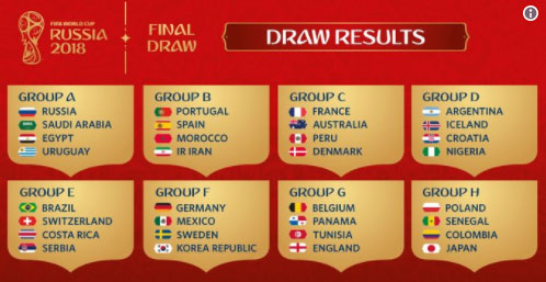 draw-results