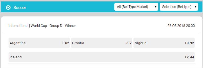 Betzest Group D odds
