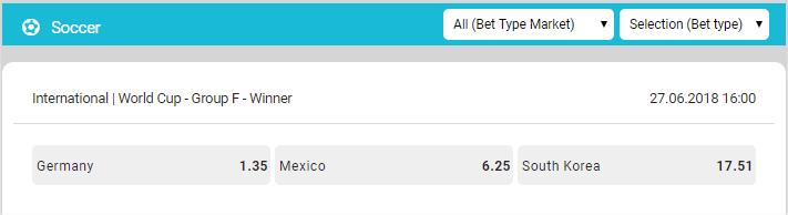 Betzest Group F odds